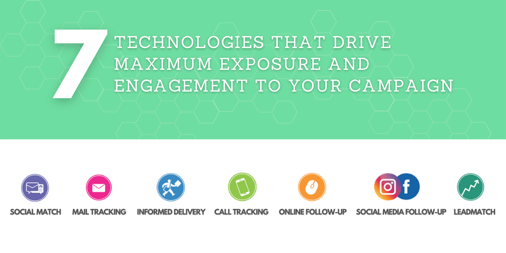 7 technologies that maximize exposure and engagement for direct mail campaigns